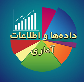 An annual inflation rate of 33% in Iran